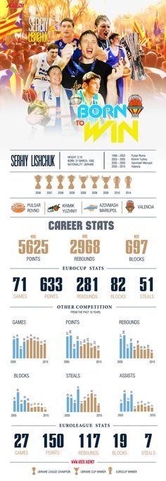 Infographic Ideas infographic basketball : Odessa, Budivelnyk, infographic, basketball club, Ukraine, art ...