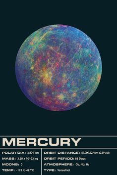 Mercury Dark Art Print Poster Planet Space Solar System Planets Infographic Galaxy is part of Space solar system Christmas Order Deadlines This is a busy time of year for us and our carriers, so we - Space Solar System, Solar System Planets, Our Solar System, Tattoo Planeta, Space Wallpaper, Nasa, Deep Space Nine, Mercury Planet, Planet Project