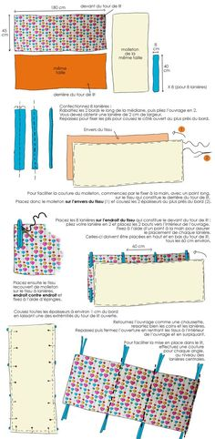 En dessin : confectionnez un tour de lit pour votre enfant