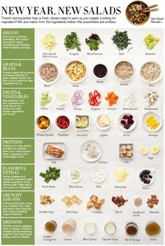 Build your own salad guide! (perfect for these summer months)
