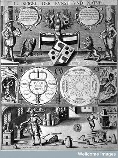 Three-tiered symbolic diagram of the art of alchemy: top level, symbols of the states of matter; middle level, cabalistic diagrams; lower level, the two techniques of alchemy: distillation and calcination. Engraving by R. Custos, 1616.