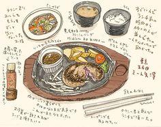 五反田のハンバーグの画像:週間山崎絵日和