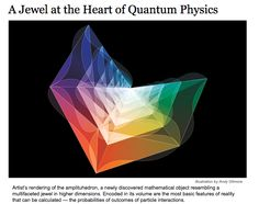 https://www.quantamagazine.org/20130917-a-jewel-at-the-heart-of-quantum-physics/