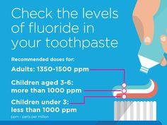 #fluoride #toothpaste #practiceplan