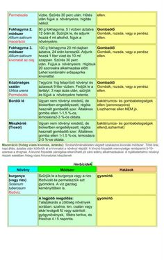 Önellátó: Természetes növényvédő-szerek házilag