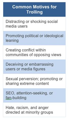 Common motives for trolling - how many have you seen used against survivors of ritual abuse? Click the link to get to the blog post which contain a link to Ellen Lacter's misinformation and disinformation tactics.