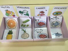 Mª Jesús y Malú han preparado la caja de clasificación para los alimentos. Pictogramas ARASAAC