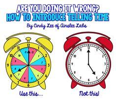 Math: Avoid the biggest mistake teachers make when teaching time Teaching Time, Student Teaching, Teaching Clock, Math Resources, Math Activities, Telling Time Activities, Telling Time For Kids, Educational Activities, Math Measurement