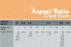 Aspect Ratio Cheat Sheet