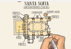 santa_sofia_constantinopla Early Christian, Dark Ages, Middle Ages, Art History, Empire, Artists, Mind Maps, School, Art History Lessons