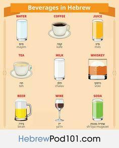Beverages in Hebrew