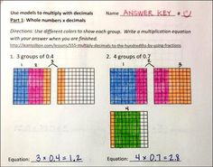 5.NBT.B.7  Using models to multiply with decimals