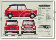 Page 100C Morris Mini-Cooper 1961-67 classic car portrait print