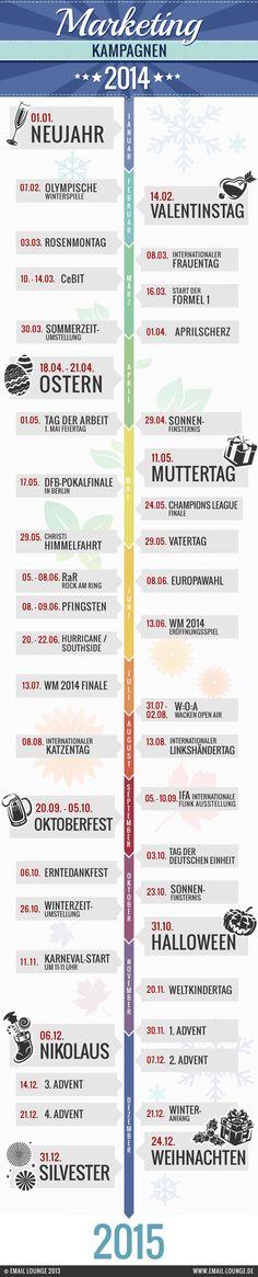#Direktmarketing - Kampagnen Kalender 2014 #Abowerbung, #CRM, #Onlinemarketing, #Dialogmarketing