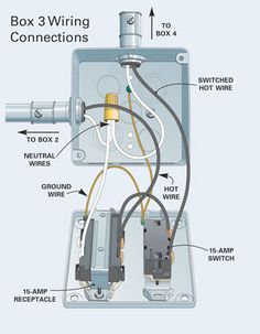 Simple electrical wiring diagrams basic light switch diagram how to install surface mounted wiring and conduit swarovskicordoba Gallery