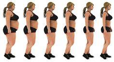 {BAYREES} Hindari Ini di Malam Hari Jika Ingin Berat Badan Turun  Perubahan tubuh dari gemuk menjadi kurus.  Dalam masyarakat modern saat ini mengontrol berat badan agar tetap stabil merupakan salah satu masalah yang paling umum. Hasil studi terbaru menegaskan bahwa ada hubungan antara kortisol dengan lemak perut.  Kortisol adalah hormon yang berhubungan dengan tingkat stres. Tubuh kita akan melepaskan hormon ini saat dalam keadaan stres. Dan tingkat kortisol yang tinggi dalam tubuh terkait…