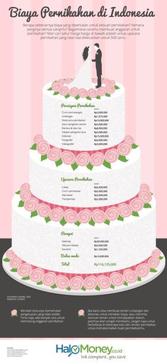 Getting married sure requires some serious spending, but ultimately, you control how much you spend for it. Of course, there are ways you can cut back on wedding expenses. The last thing you want is to start your married life in debt! Wedding Expenses, Wedding Costs, Budget Wedding, Diy Wedding, Wedding Favors, Rustic Wedding, Wedding Reception, Wedding Planner, Reception Ideas