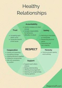Yes!! Healthy relationships are amazing!! nothing like them!