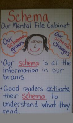 using your schema anchor chart - Google Search