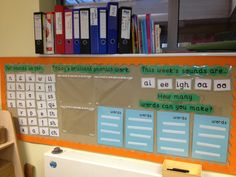 Phonics wall - great idea for classroom display EYFS Primary Classroom Displays, Eyfs Classroom, Classroom Layout, School Displays, School Classroom, Classroom Organization, Classroom Ideas, Phonics Reading, Jolly Phonics