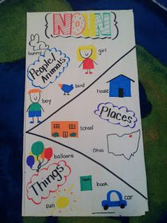 FiveForFriday Noun Anchor Chart
