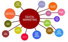 Abhinav Rajagopal - Digital Marketing Expert : Abhinav Rajagopal- The Benefits…
