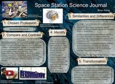 A space station, also known as an orbital station or an orbital space station, is a spacecraft capable of supporting a crew, which is designed to remain in space (most commonly in low Earth orbit) for an extended period of time and for other spacecraft to dock. A space station is distinguished from other spacecraft used for human spaceflight by lack of major propulsion or landing systems. #Glogster #SpaceStation
