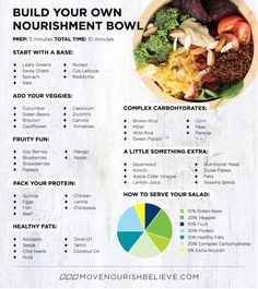 How To Build Your Own Nourishment Bowl! | Move Nourish Believe