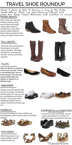 Travel_shoe3 A very helpful round-up of shoes to pack and wear when travelling.