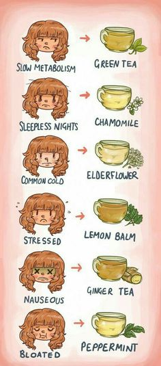 A tea for your symptoms. Natural alternative. ~ C