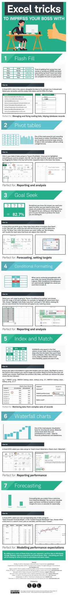 Excel Tricks Technology
