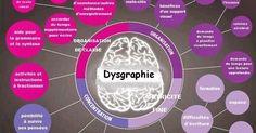 Carnet de psychologie sur les outils liés à la pratique de cette profession. motivation hypnose métaphores psychothérapie Trouble, Counseling, Coaching, Pms, Education, Motivation, Adhd, School Life, Dyscalculia