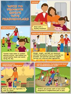 7 Best Foundation Of Early Years Healthsafety And Nutrition Images