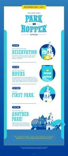 The Park Hopper Option Is Returning To Walt Disney World Resort!