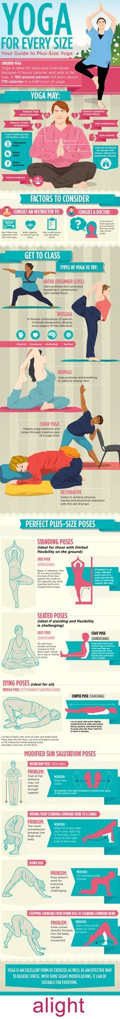 Yoga For Every Size: Yoga For Every Size: Your Guide To Plus-Size Yoga Infographic - www.alight.com/...