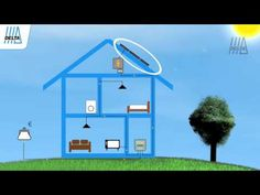 Hoe werken zonnepanelen en zonneboilers?