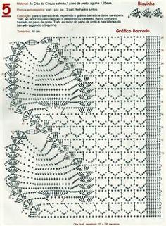 Barrado em Crochê no Pano de Prato Ponto Abacaxi - Crochê On Line - Gráficos, Paps e Vídeoaulas