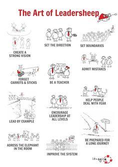 The Art of Leadersheep