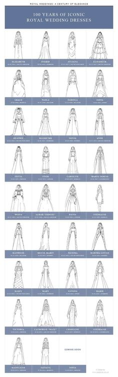 Wedding Planning Checklist for Bridal Gowns - MODwedding
