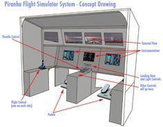 Real Flight Simulator Games - The Best Airplane Games Flight Simulator Cockpit, Ejection Seat, Airplane Pilot, Vintage Video Games, Sci Fi Ships, Best Flights, Deck Plans, Flight Deck, Aircraft