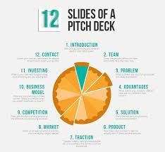 Image result for infographics for investor pitch deck