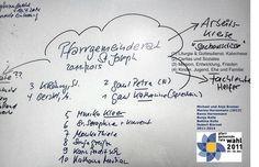PGR Sankt Joseph Kassel 2014 - Namen, Aufgaben, Funktionen auf http://www.kirche-geht-mit-menschen.de/kirche-in-kassel/gruppen-und-kreise/gremien-der-gemeinden/