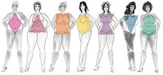 Unlock the secret of looking good by finding out what type of figure you have and dressing for your body shape.....