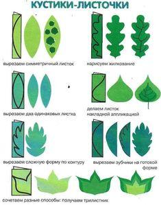 Papierblumen - SVG Digital Leaf - Vorlage 9 - Cricut und Silhouette fertig - ... - #Cricut #Digital #fertig #Leaf #Papierblumen #Silhouette #SVG #und #Vorlage #feltflowertemplate - socialbakers