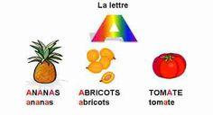 Alphabet - A-B-C-D-E-F-G-H-I-J-K-L-M-N-O-P-Q-R-S-T-U-V-W-X-Y-Z => =>=>=>=>=> =>=>=>=>=>=>=>=>=> =>=>=>=>=>=>=> => <= => <= => Dans l'exercice, classez les noms par ordre alphabétique.