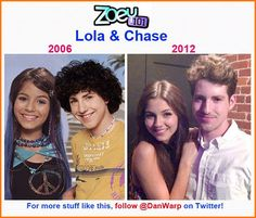 Zoey 101 Cast Now And Then  I AM BORED