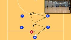 Defend the Lane Defence - Netball Drills, Netball | Sportplan