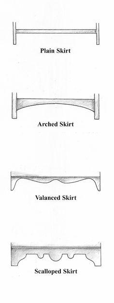 Furniture skirts diagram.