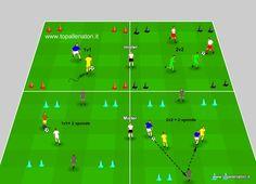 esercitazioni 1vs1 e 2vs2 nel calcio