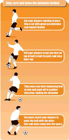 Use these soccer coaching tips to get your players practising a stop and turn move. The key to this move is to get your soccer (football) players to stop the run as quickly as possible. Soccer Training Drills, Soccer Drills For Kids, Soccer Practice, Soccer Skills, Soccer Coaching, Youth Soccer, Soccer Tips, Golf Tips, Football Workouts